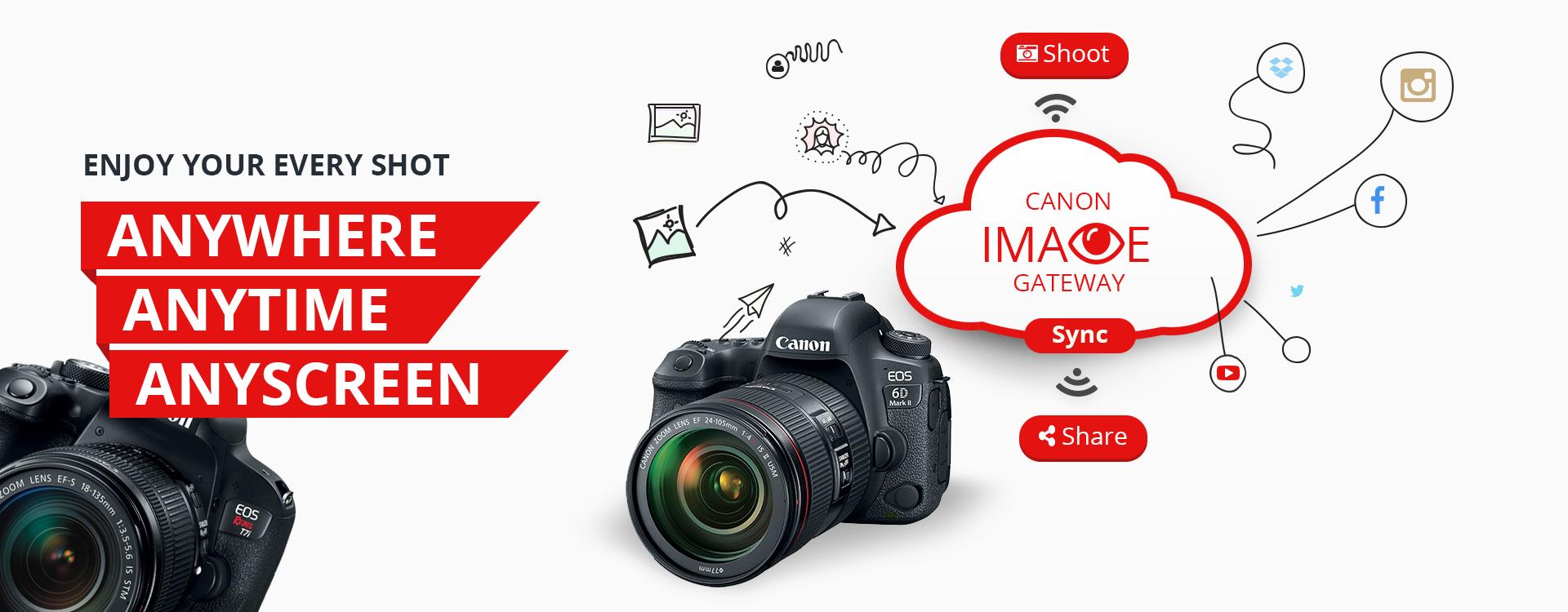 Product List - DSLR (EOS) - Canon Singapore