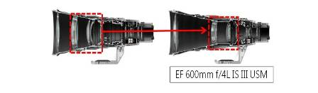 https://cspl-corpweb-site-asia-production.s3.amazonaws.com/media/image/2018/12/24/72e66c6613144772aa030a308358584a_Lens+Cut_s.jpg